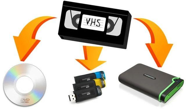 Оцыфровка видеокассет