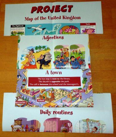 Cartazes Didáticos para Inglês