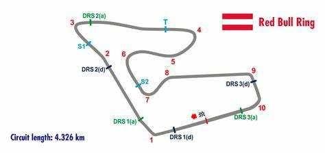 Bilet F1 Red Bull Ring 2021