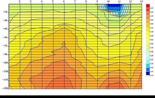 Szukanie wody pod studnie do 150 m głębokości