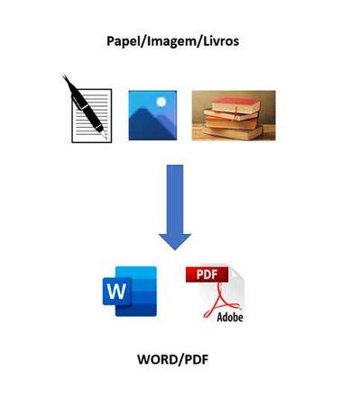 Copio textos em qualquer suporte (imagem,papel,etc ) para Word/Pdf