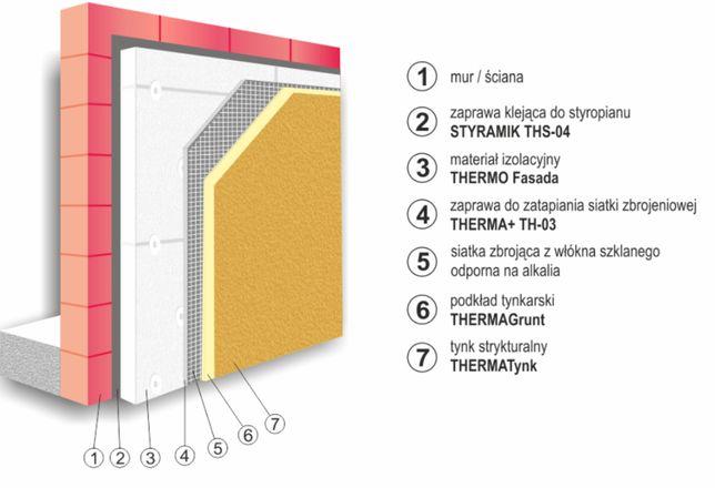 System ocieplenia/elewacja/fasada ARSANIT+ Styropian grafitowy 33 20cm