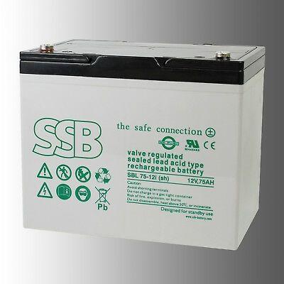 Akumulator 12V 75Ah/68Ah do Solarów/Kamper/ Panele Solarne 25Watt