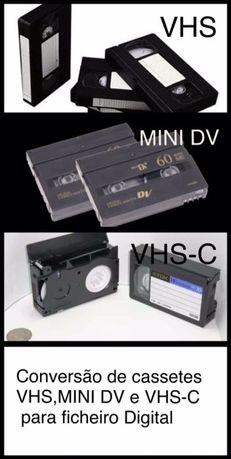 Conversão de cassetes Mini Dv ou VHS para ficheiro digital