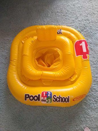 Pierwsze koło do pływania dla  dziecka niemowląt