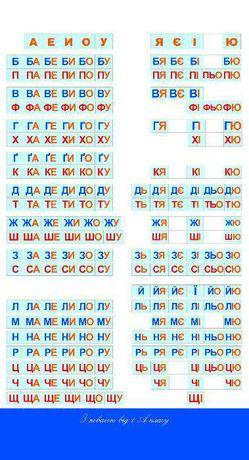 Таблица Зайцева Абетка для школы