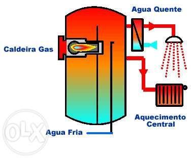 Tecnico da energias