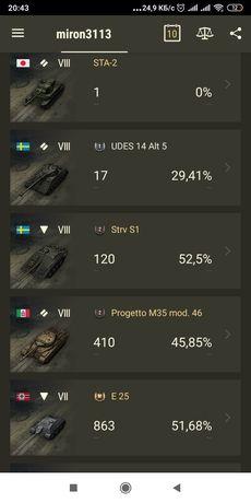 Аккаунт танки miron3113