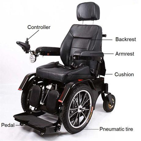Cadeira eléctrica controlada por joystick