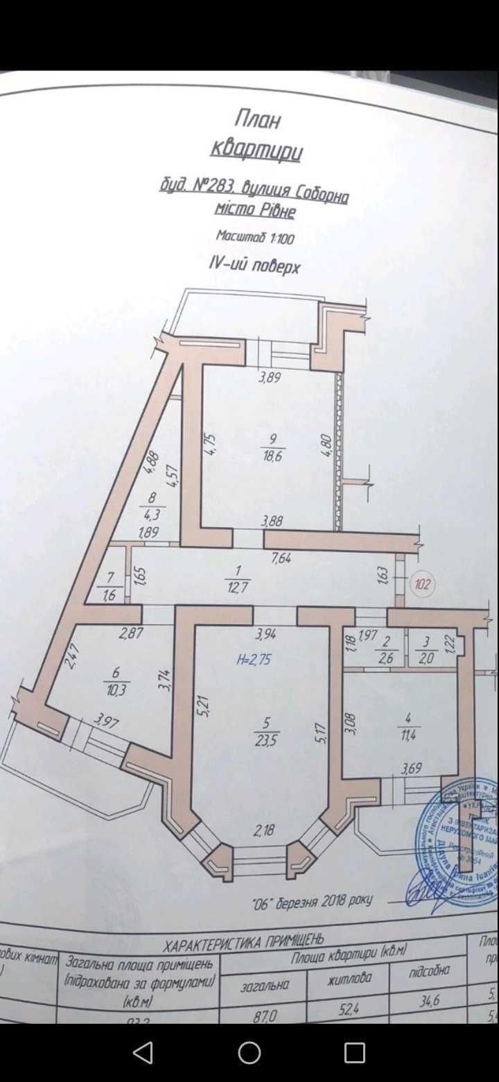 -єдина 3 кімнатна квартира в жк Авеню.