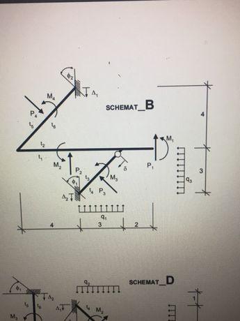 Korepetycje online mechanika, wytrzymałość materiałów