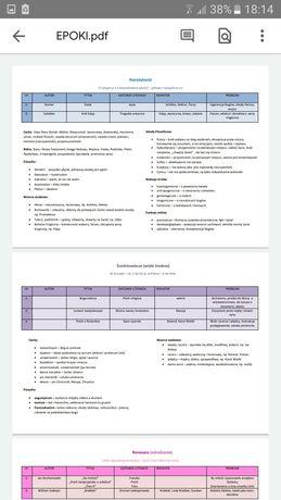 Notatki do matury z języka polskiego maturalne Pdf