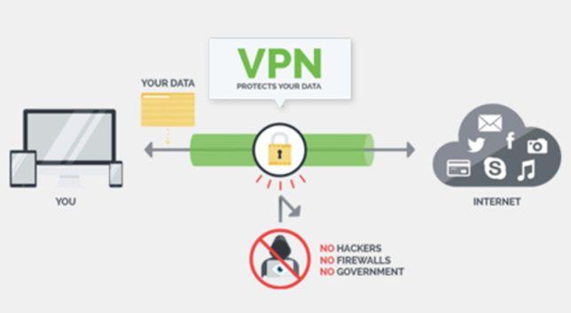 VPN Polski IP Bez limitu Serwer OpenVPN- Zero log policy