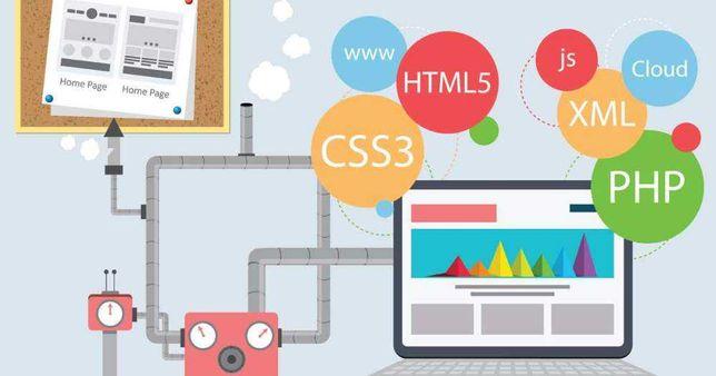 Створення сайтів. Сайт-візитка, LandingPage, інтернет магазини та інші