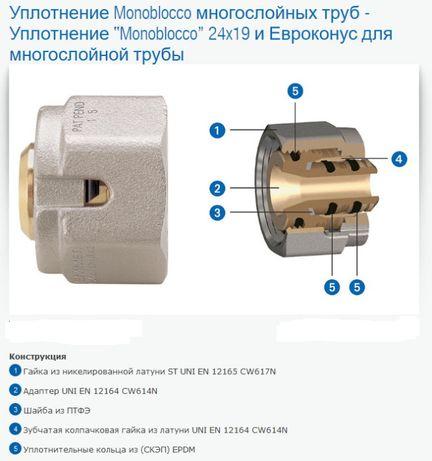 Евроконус EMMETI для металлопластика