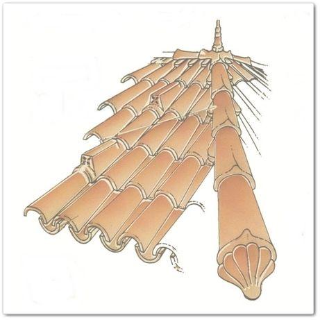 Telha Cerâmica de Canal à Esquerda (Margon - Porto de Mós) RÉPLICA