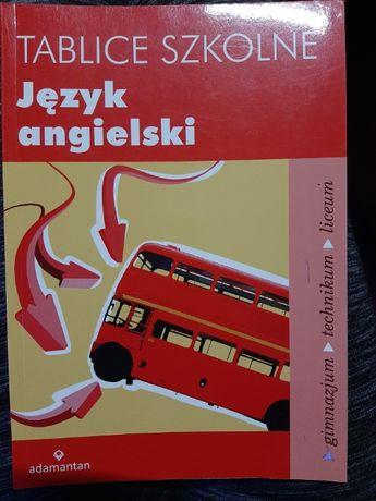 NOWA Książka do języka angielskiego