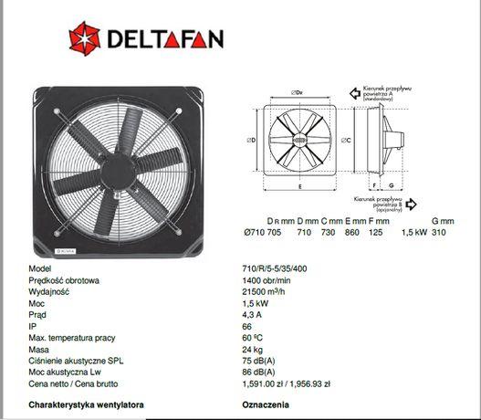 Wentylator osiowy ścienny Deltafan 710/R/5-5/35/400 + przepustnica