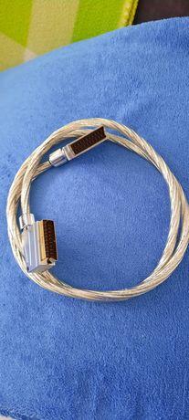 Kabel Eurozłącze
