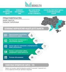 Юридический адрес Одесса Приморский район