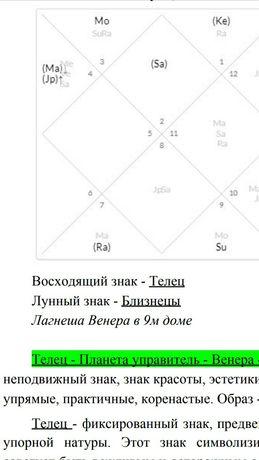 Натальная карта, консультация астролога, 200 грн