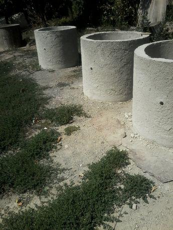 кольца круги колодезные канализацыонные сливная яма