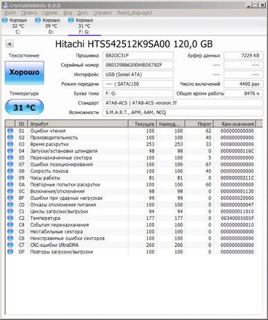 HDD Жесткий диск 120 гб 2.5