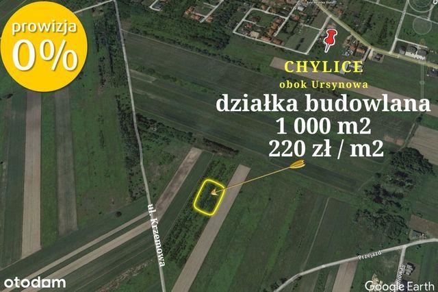 Działka Budowlana 1000 m2 Chylice Obok Ursynowa