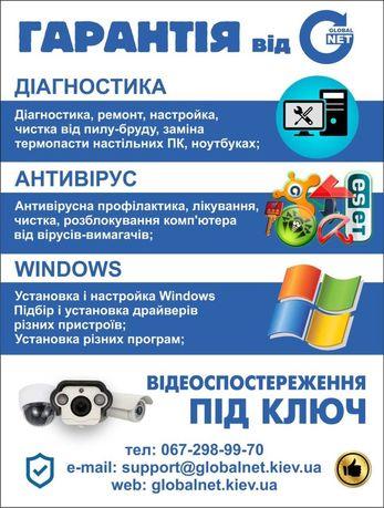 Встановлення операційних систем Windows. Установка windows