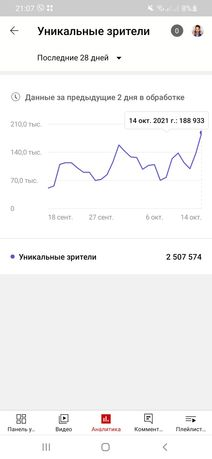 Ютуб +35.000 подписчиков +12миллионов просмотров