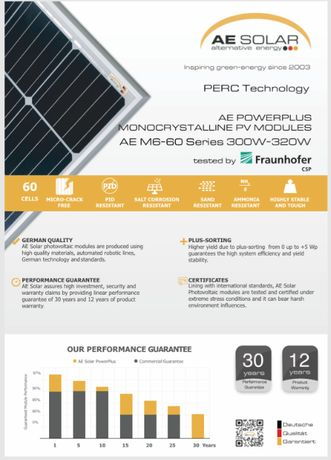 Panele Fotowoltaiczne AE Solar 315 W Wyprzedaż