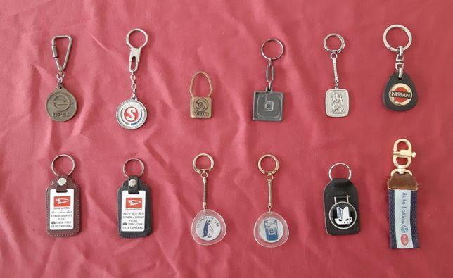Porta-chaves antigos para automóveis