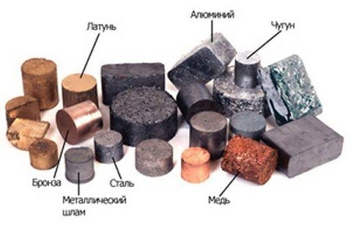 Металлолом черный и цветной дорого. Металл / сдать металл / самовывоз.