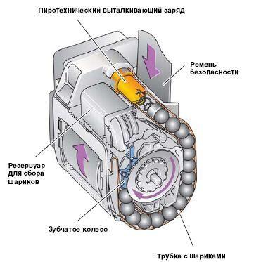 Ремонт и восстановление ремней безопасности авто . (Пиропатрон)