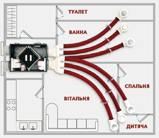 Вентиляційна система з рекуператором