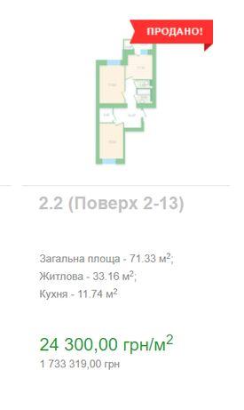 "Продаж квартири ЖК ""Паркова долина"" (Переуступка)"