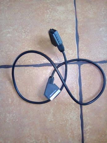 Kabel euro tv