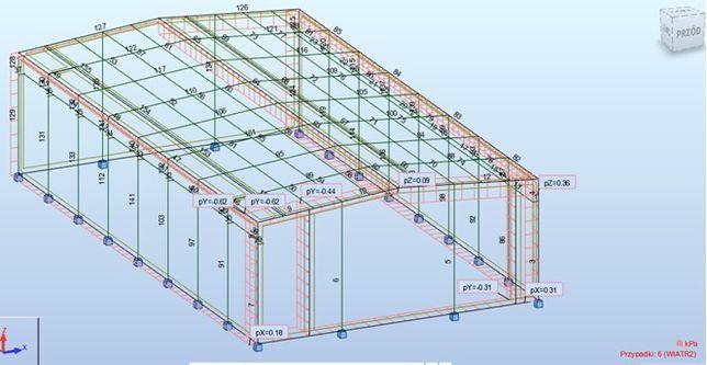 Korepetycje, budownictwo, ROBOT, konstrukcje stalowe i żelbetowe
