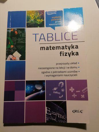 Tablice matematyka fizyka