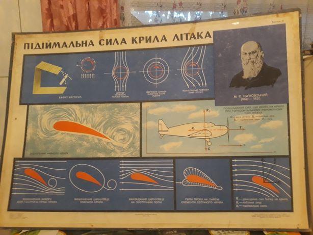 Наглядные пособия-плакаты  СССР