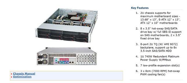 Супер Сервер Supermicro X9DR7-LN4f 2U