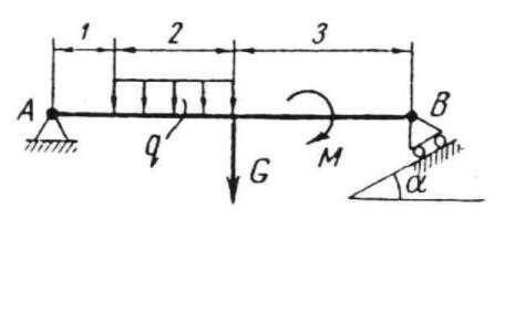 Korepetycje Mechanika | Wytrzymałość Materiałów | ONLINE