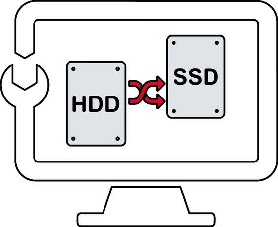 PRZYSPIESZ Laptop / Wymień swój stary dysk HDD na szybki dysk SSD