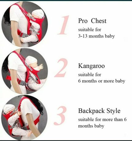 Кенгуру для новорожденных.