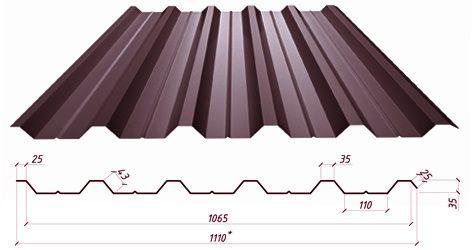 Профнастил высота волны 10\20\35\44 цветной лист 160 грн. 2-х метровый