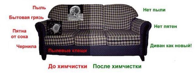 ХИМЧИСТКА мягкой мебели, ковров, диванов,стульев,матрасов Бровары