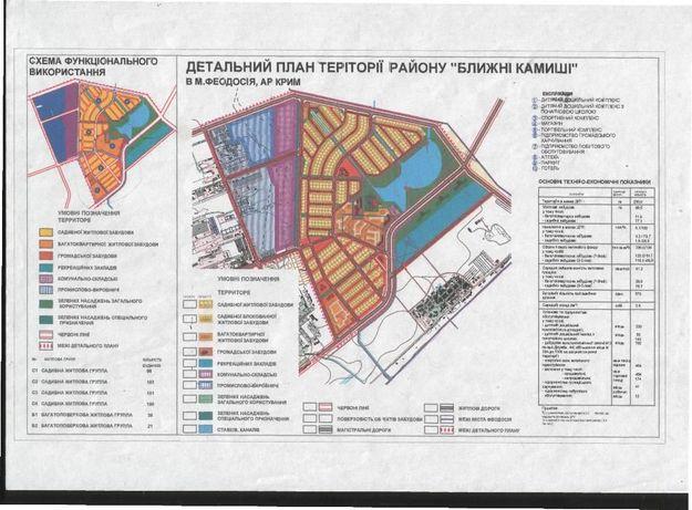 Земельный участок под строительство Феодосия.