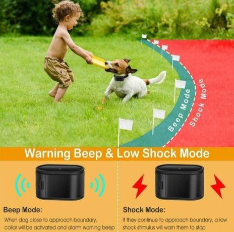 Cerca elétrica para cães