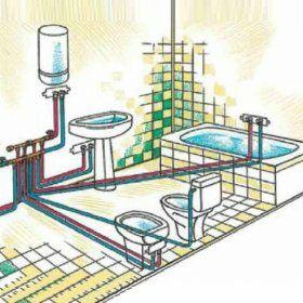 Водопостачання бетонні роботи гіпсокартон плитка