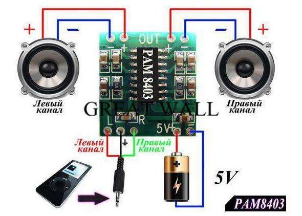 Цифровий стерео усилитель D-класса 2x3 Вт, PAM8403 модуль,декодер